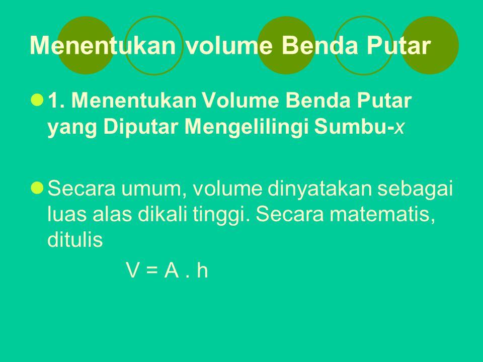 Menentukan volume Benda Putar 1. Menentukan Volume Benda Putar yang Diputar Mengelilingi Sumbu-x Secara umum, volume dinyatakan sebagai luas alas dika