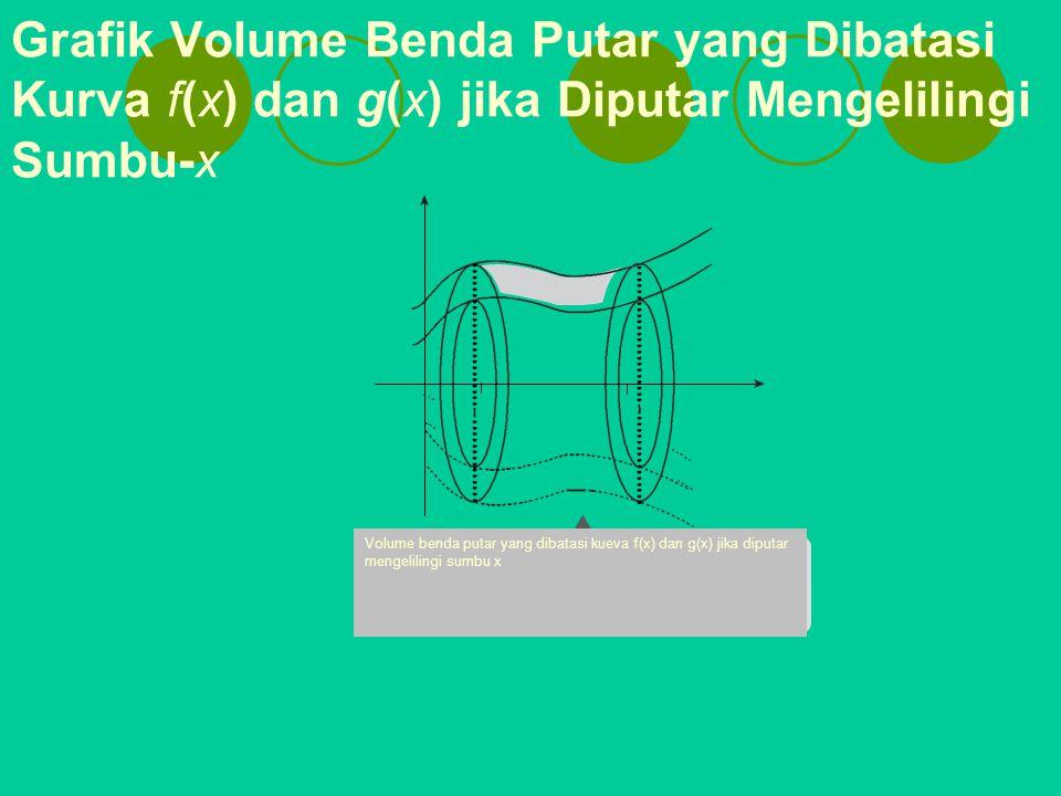 Grafik Volume Benda Putar yang Dibatasi Kurva f(x) dan g(x) jika Diputar Mengelilingi Sumbu-x Volume benda putar yang dibatasi kueva f(x) dan g(x) jik