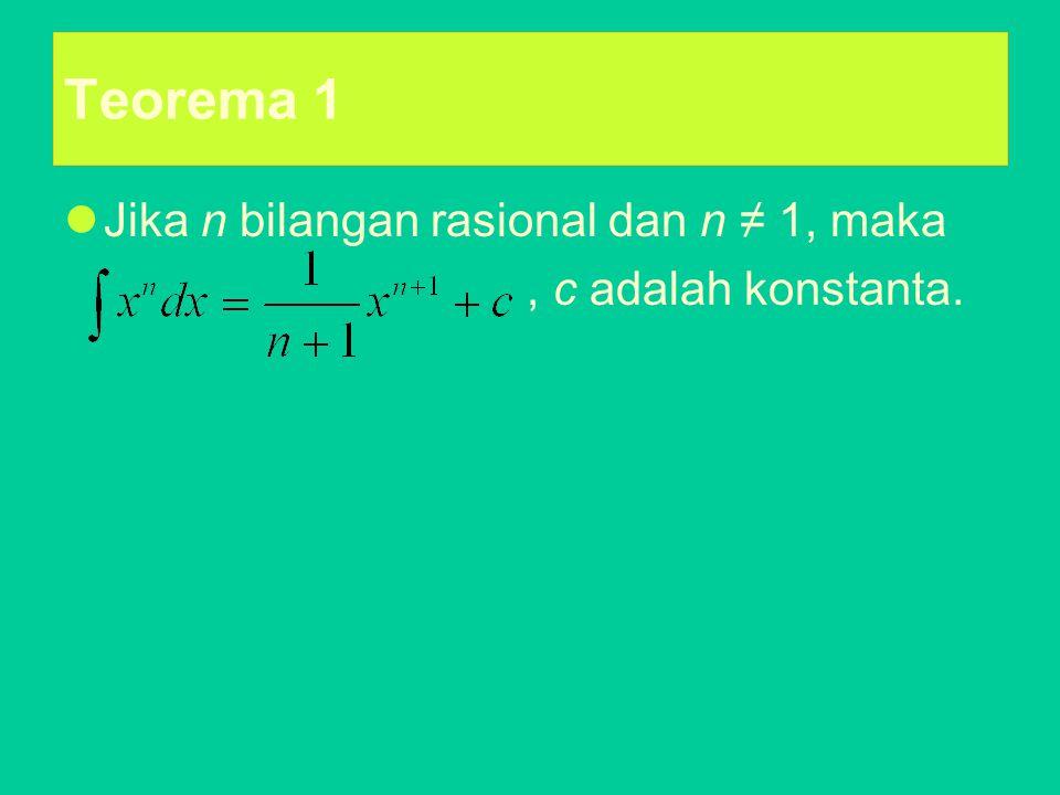 Teorema 2 Jika f fungsi yang terintegralkan dan k suatu konstanta, maka