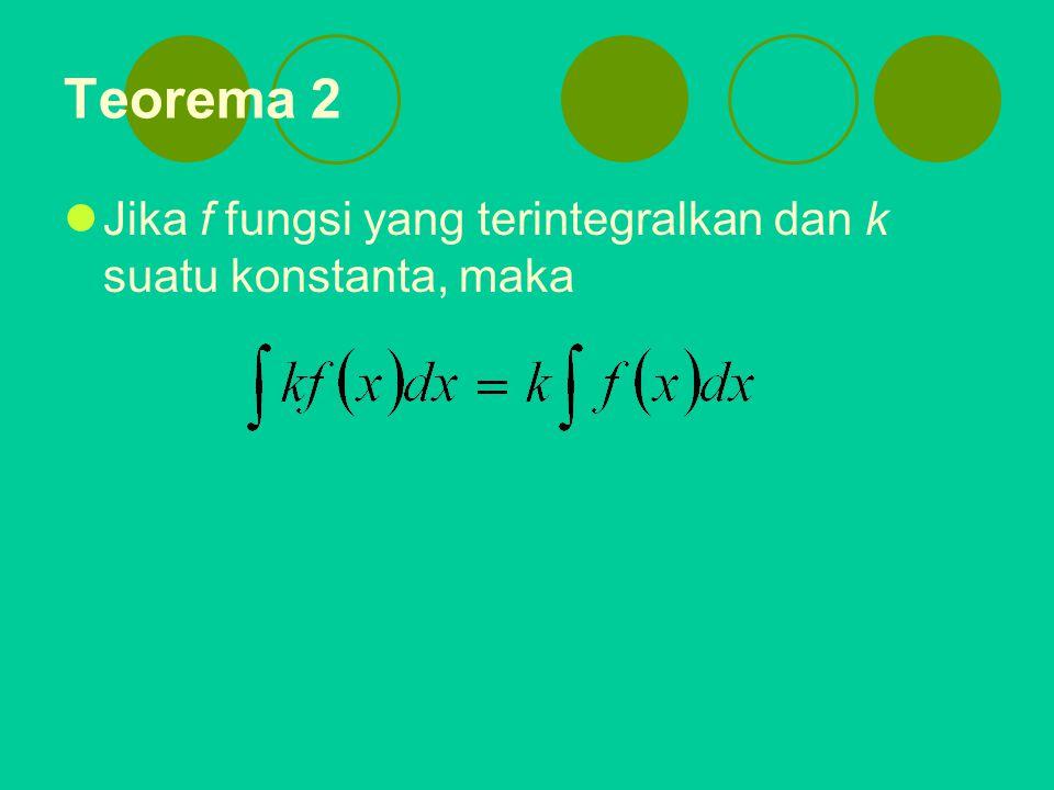Teorema Dasar Kalkulus Jika fkontinu pada interval dan andaikan F sembarang antiturunan dari f pada interval tersebut, maka