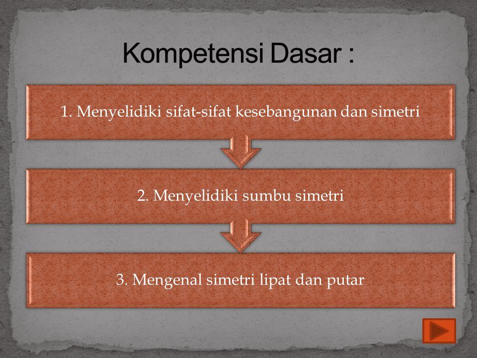 3.Mengenal simetri lipat dan putar 2. Menyelidiki sumbu simetri 1.