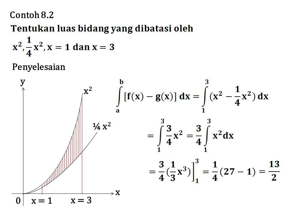 Contoh 8.2 Penyelesaian x2x2 ¼ x 2 y x 0 x = 3 x = 1