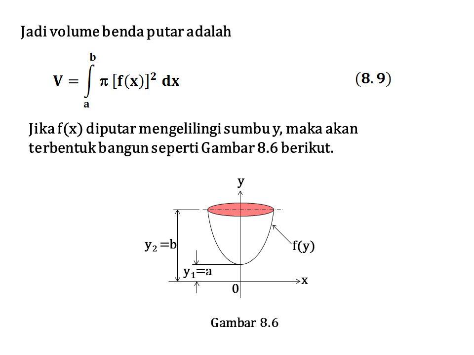 Jadi volume benda putar adalah Jika f(x) diputar mengelilingi sumbu y, maka akan terbentuk bangun seperti Gambar 8.6 berikut. y 2 =b y x 0 f(y) y 1 =a