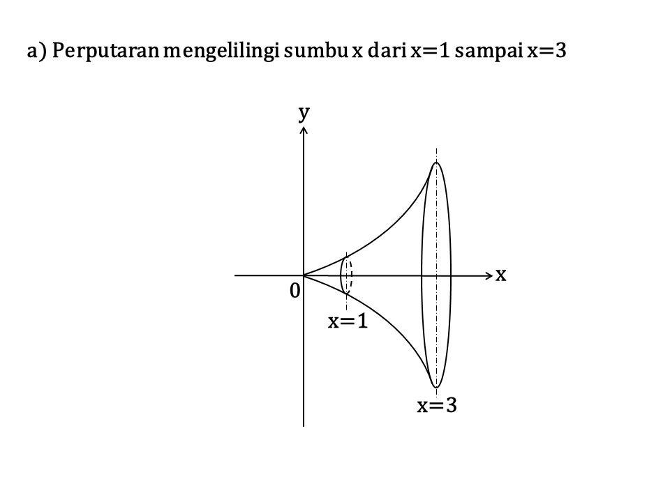 y x 0 x=1 x=3 a) Perputaran mengelilingi sumbu x dari x=1 sampai x=3