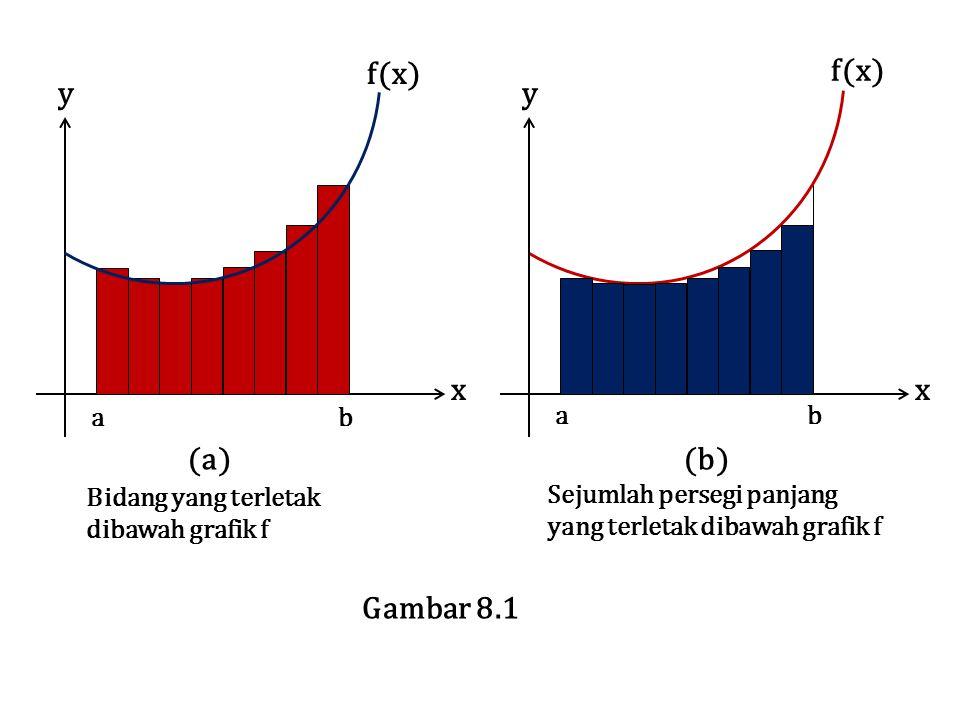 x y x y f(x) a b f(x) Bidang yang terletak dibawah grafik f (a)(b) Sejumlah persegi panjang yang terletak dibawah grafik f Gambar 8.1