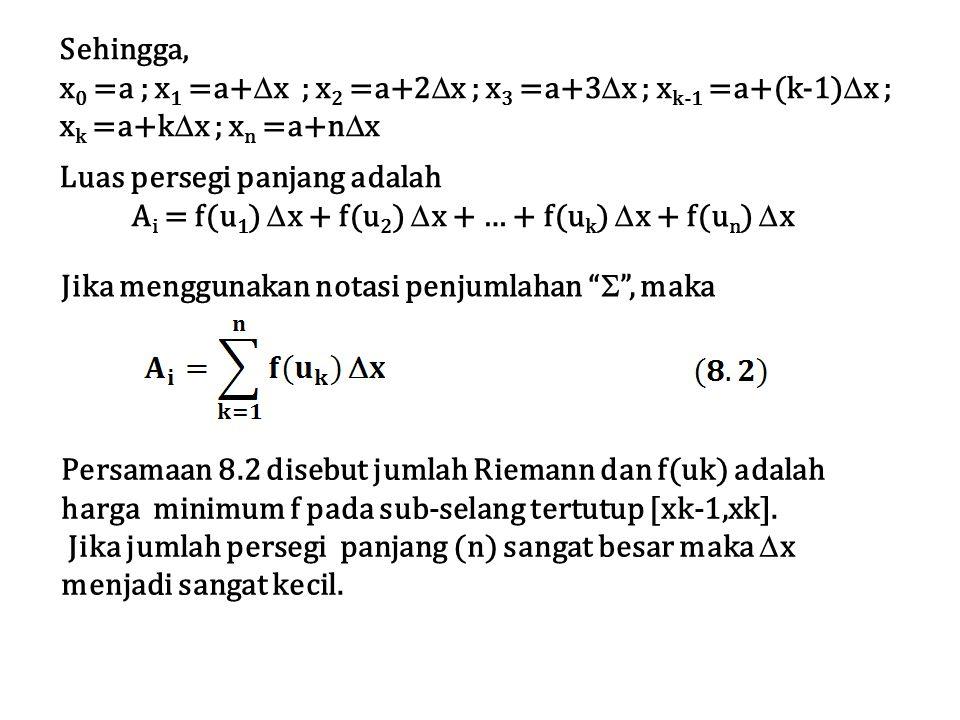 Sehingga, x 0 =a ; x 1 =a+  x ; x 2 =a+2  x ; x 3 =a+3  x ; x k-1 =a+(k-1)  x ; x k =a+k  x ; x n =a+n  x Luas persegi panjang adalah A i = f(u