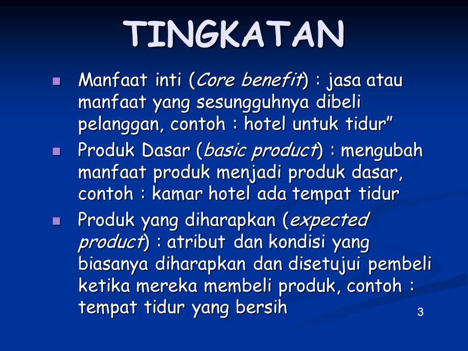 """TINGKATAN Manfaat inti (Core benefit) : jasa atau manfaat yang sesungguhnya dibeli pelanggan, contoh : hotel untuk tidur"""" Manfaat inti (Core benefit)"""