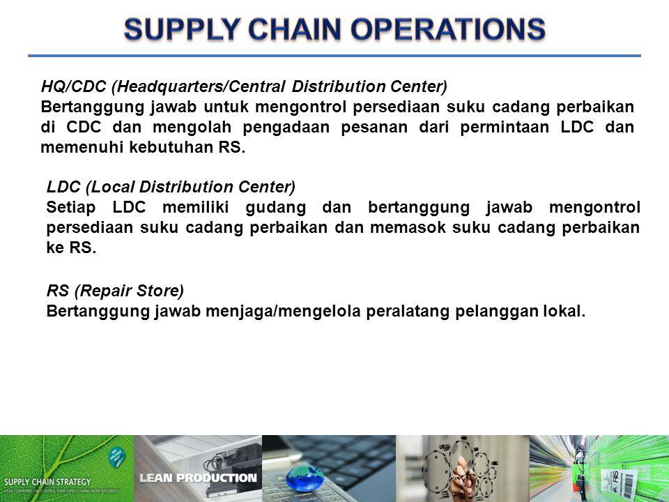 HQ/CDC (Headquarters/Central Distribution Center) Bertanggung jawab untuk mengontrol persediaan suku cadang perbaikan di CDC dan mengolah pengadaan pesanan dari permintaan LDC dan memenuhi kebutuhan RS.