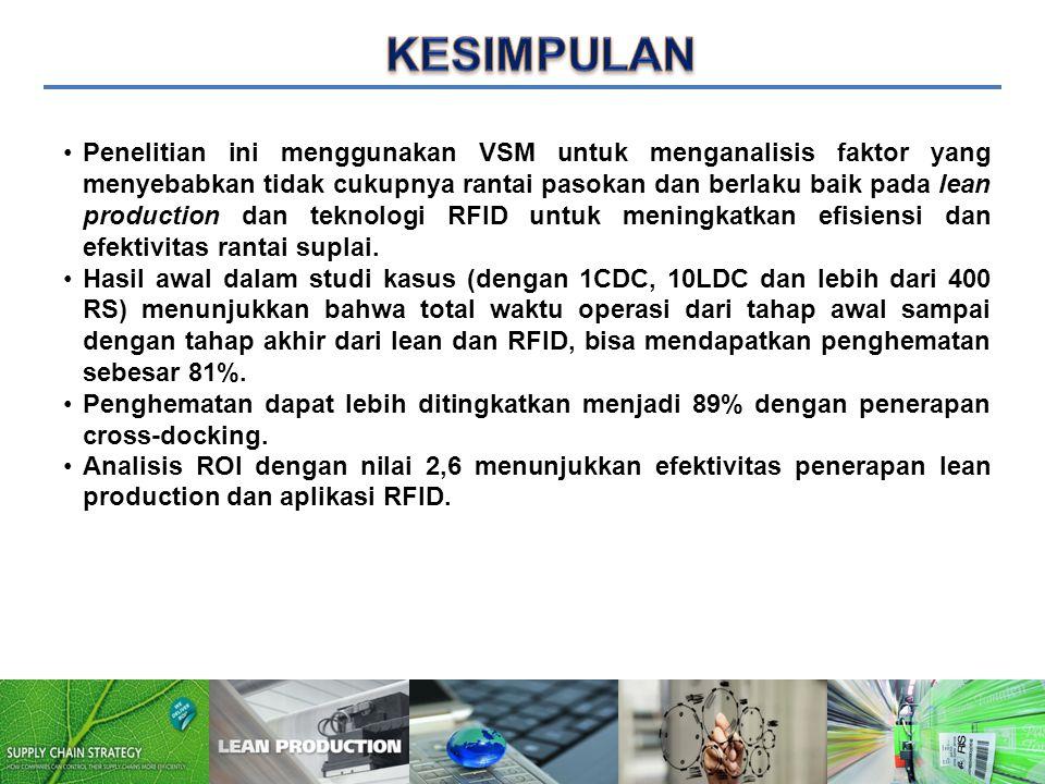Penelitian ini menggunakan VSM untuk menganalisis faktor yang menyebabkan tidak cukupnya rantai pasokan dan berlaku baik pada lean production dan teknologi RFID untuk meningkatkan efisiensi dan efektivitas rantai suplai.