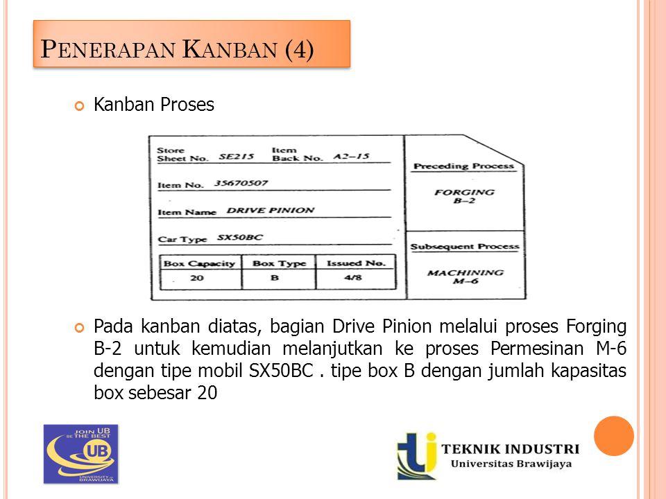 P ENERAPAN K ANBAN (4) Kanban Proses Pada kanban diatas, bagian Drive Pinion melalui proses Forging B-2 untuk kemudian melanjutkan ke proses Permesina