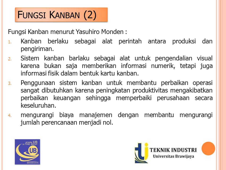 F UNGSI K ANBAN (2) Fungsi Kanban menurut Yasuhiro Monden : 1. Kanban berlaku sebagai alat perintah antara produksi dan pengiriman. 2. Sistem kanban b