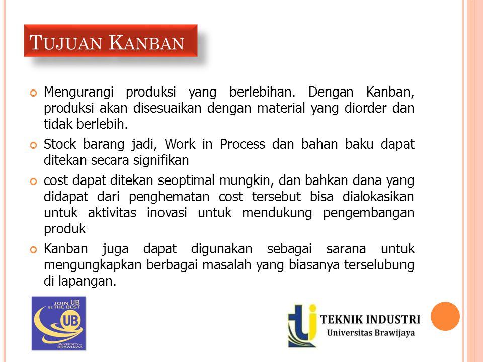 T UJUAN K ANBAN Mengurangi produksi yang berlebihan. Dengan Kanban, produksi akan disesuaikan dengan material yang diorder dan tidak berlebih. Stock b