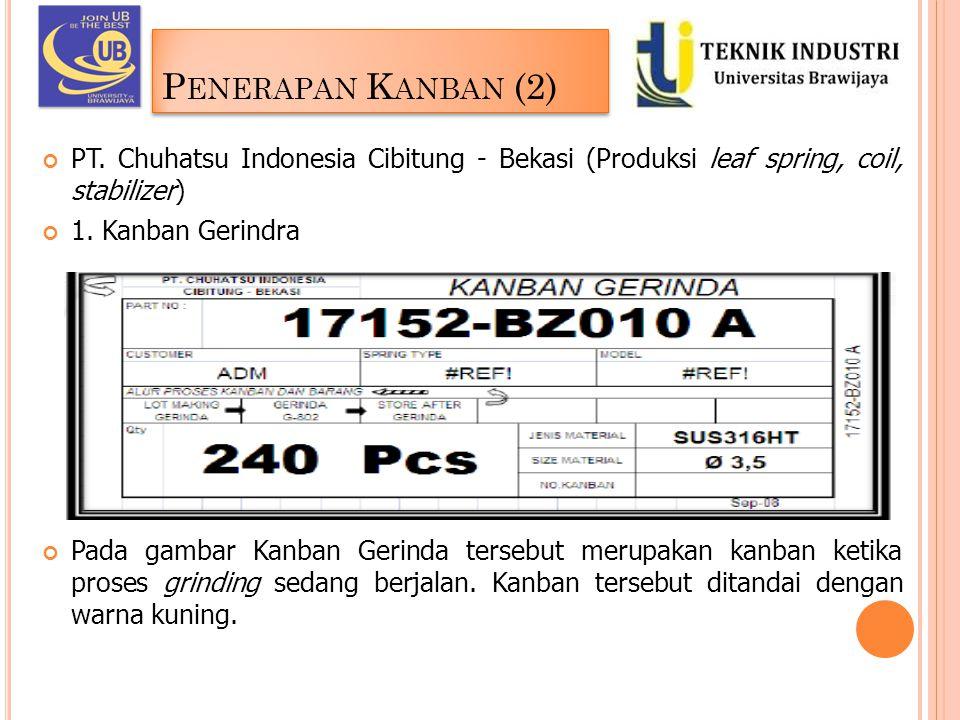 P ENERAPAN K ANBAN (2) PT. Chuhatsu Indonesia Cibitung - Bekasi (Produksi leaf spring, coil, stabilizer) 1. Kanban Gerindra Pada gambar Kanban Gerinda