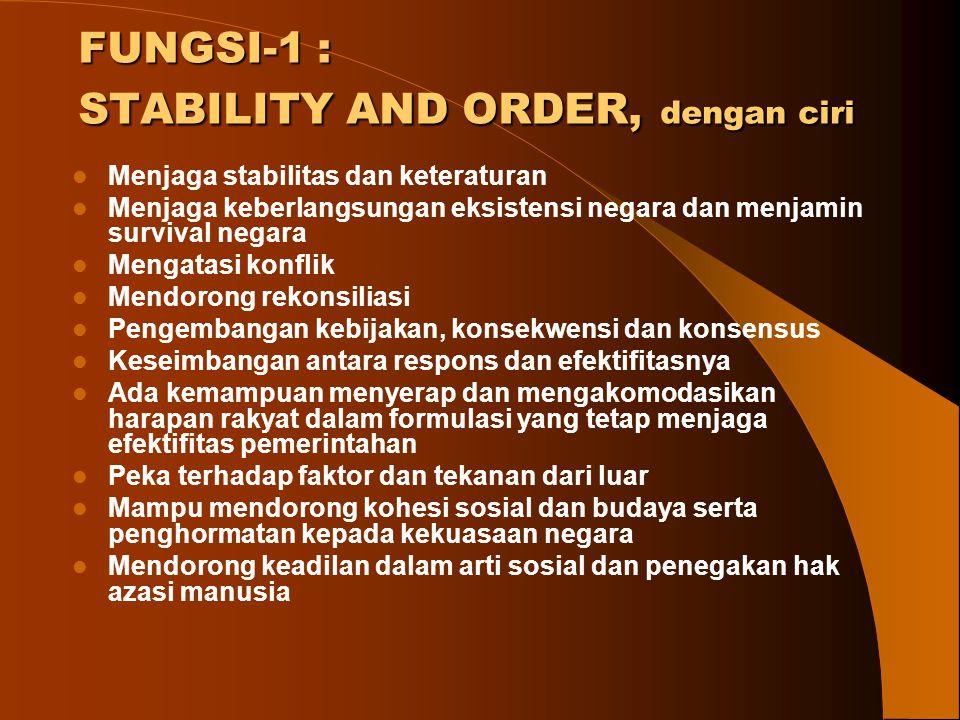 FUNGSI-1 : STABILITY AND ORDER, dengan ciri Menjaga stabilitas dan keteraturan Menjaga keberlangsungan eksistensi negara dan menjamin survival negara