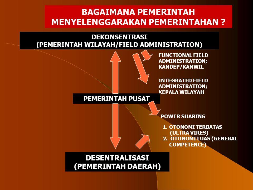BAGAIMANA PEMERINTAH MENYELENGGARAKAN PEMERINTAHAN ? DEKONSENTRASI (PEMERINTAH WILAYAH/FIELD ADMINISTRATION) FUNCTIONAL FIELD ADMINISTRATION; KANDEP/K