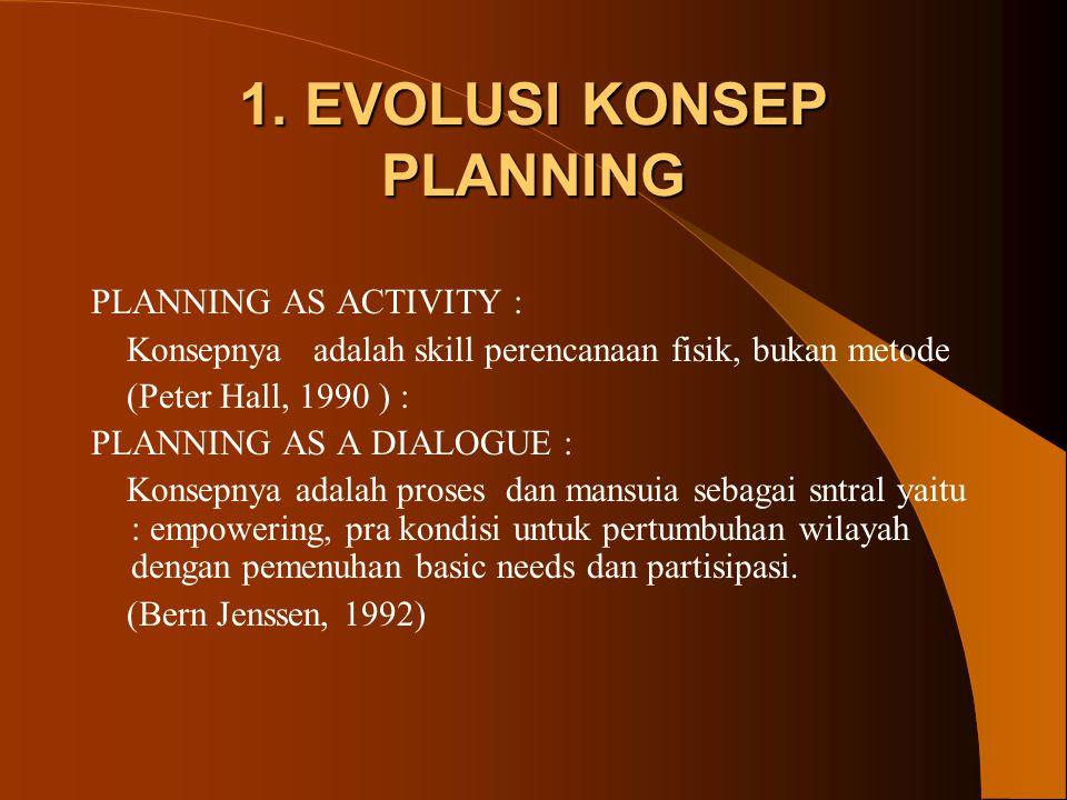 1. EVOLUSI KONSEP PLANNING PLANNING AS ACTIVITY : Konsepnya adalah skill perencanaan fisik, bukan metode (Peter Hall, 1990 ) : PLANNING AS A DIALOGUE