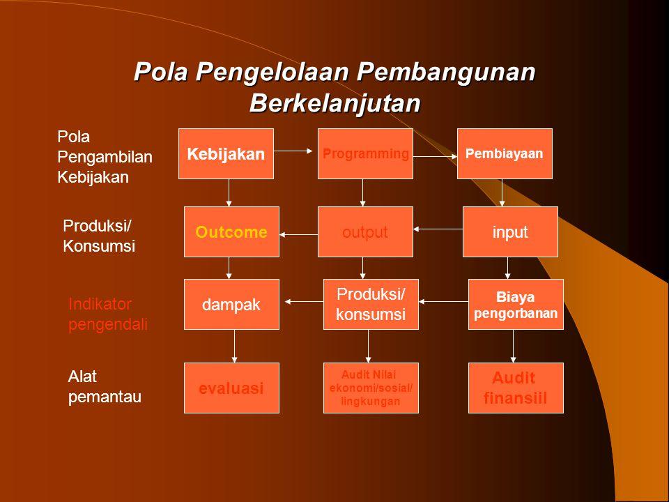 Paradigma sistem perencanaan Pergeseran sistem pemerintahan yang dari otokratik ke demokratik, monolitik ke pluralistik, sentrtalistik ke desentralistik, dari unilateral ke interaksionis Kepentingan internal pemerintah ke kepentingan eksternal pelayanan publik yang berkualitas Orientasi perencanaan sebagai alat manajemen publik utk mencapai tujuan organisasi secara internal ke orientasinya sebagai alat manajemen publik dan proses politik untuk mencapai tujuan pelaksanaan kebijakan publik.