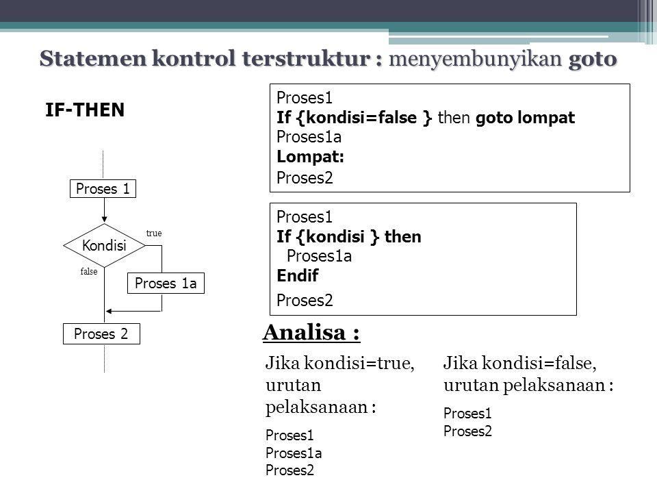 Statemen kontrol terstruktur : menyembunyikan goto Kondisi Proses 1a IF-THEN true false Proses 1 Proses 2 Proses1 If {kondisi } then Proses1a Endif Proses2 Proses1 If {kondisi=false } then goto lompat Proses1a Lompat: Proses2 Jika kondisi=true, urutan pelaksanaan : Proses1 Proses1a Proses2 Jika kondisi=false, urutan pelaksanaan : Proses1 Proses2 Analisa :
