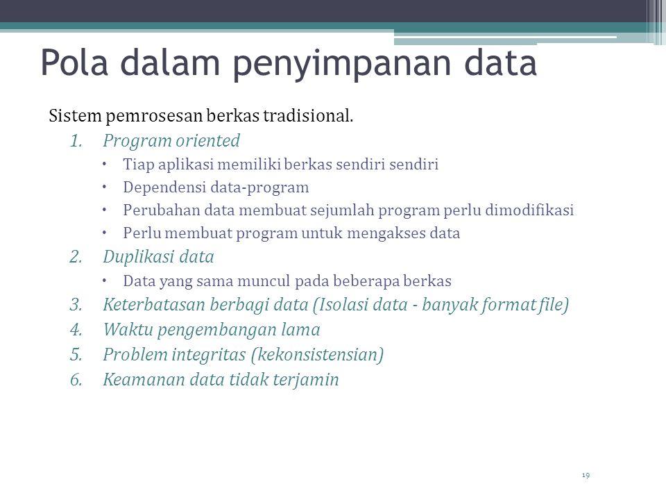 19 Pola dalam penyimpanan data Sistem pemrosesan berkas tradisional. 1.Program oriented  Tiap aplikasi memiliki berkas sendiri sendiri  Dependensi d