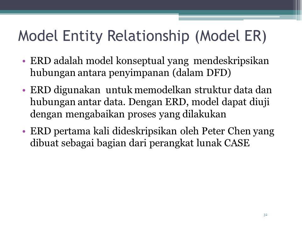 32 Model Entity Relationship (Model ER) ERD adalah model konseptual yang mendeskripsikan hubungan antara penyimpanan (dalam DFD) ERD digunakan untuk memodelkan struktur data dan hubungan antar data.