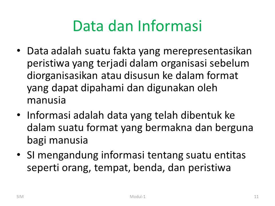 Data dan Informasi Data adalah suatu fakta yang merepresentasikan peristiwa yang terjadi dalam organisasi sebelum diorganisasikan atau disusun ke dalam format yang dapat dipahami dan digunakan oleh manusia Informasi adalah data yang telah dibentuk ke dalam suatu format yang bermakna dan berguna bagi manusia SI mengandung informasi tentang suatu entitas seperti orang, tempat, benda, dan peristiwa SIM11Modul-1