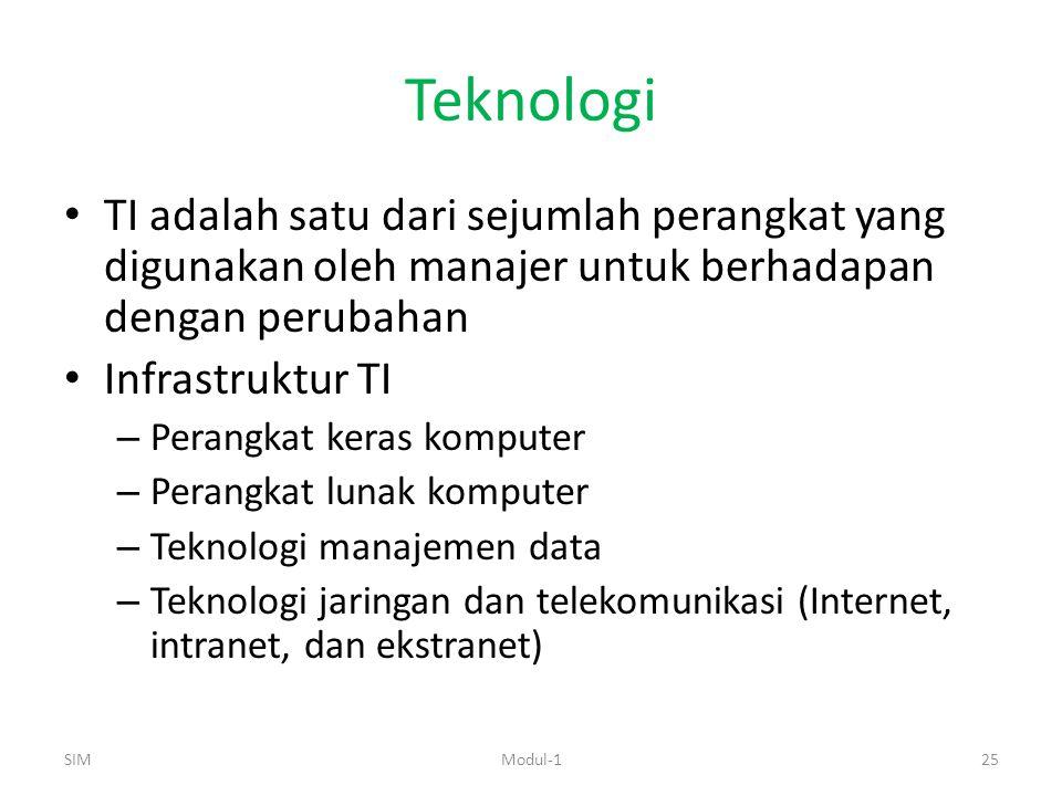 Teknologi TI adalah satu dari sejumlah perangkat yang digunakan oleh manajer untuk berhadapan dengan perubahan Infrastruktur TI – Perangkat keras komp