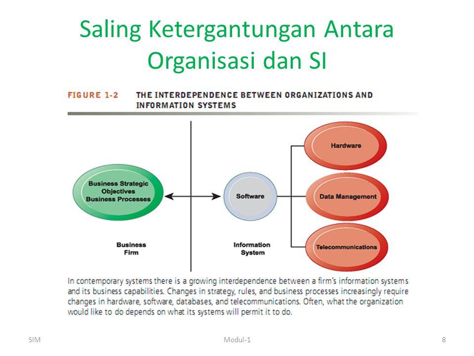 Saling Ketergantungan Antara Organisasi dan SI SIMModul-18