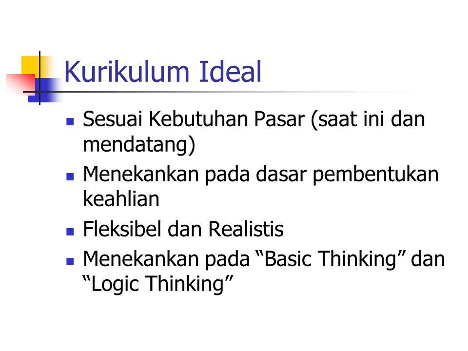 Kurikulum Ideal Sesuai Kebutuhan Pasar (saat ini dan mendatang) Menekankan pada dasar pembentukan keahlian Fleksibel dan Realistis Menekankan pada Basic Thinking dan Logic Thinking