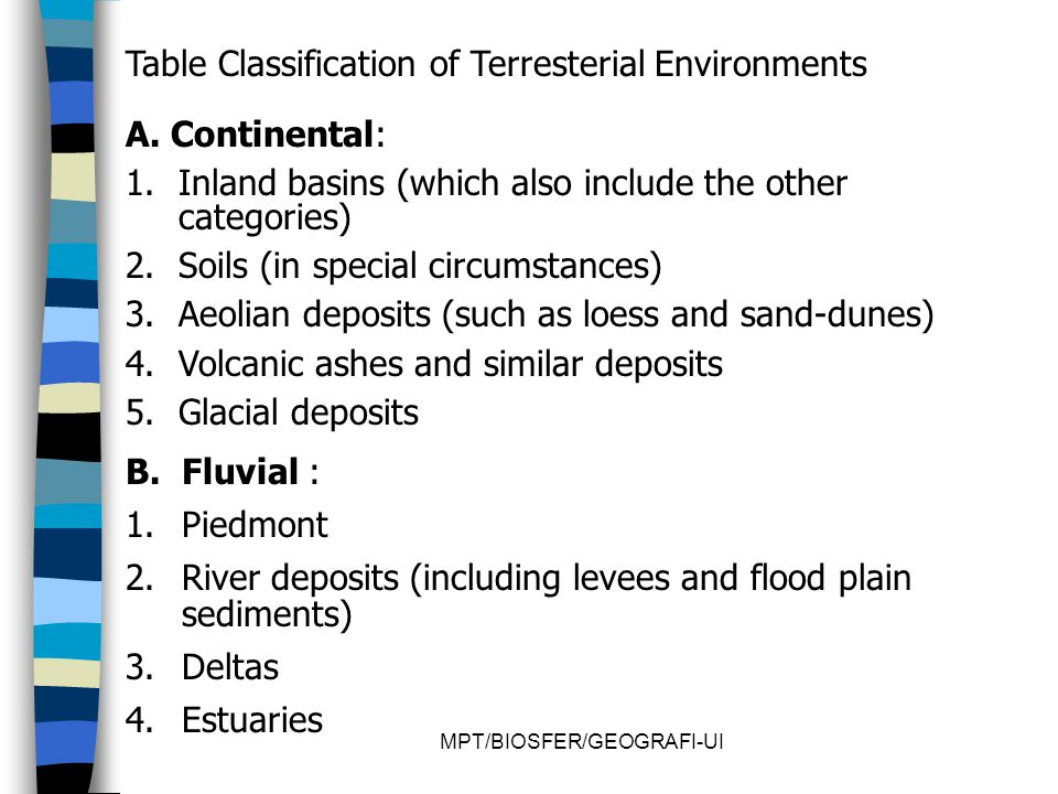 MPT/BIOSFER/GEOGRAFI-UI C.Paludal : 1.Swamp deposits of various kinds,lake, backwater paralic) D.