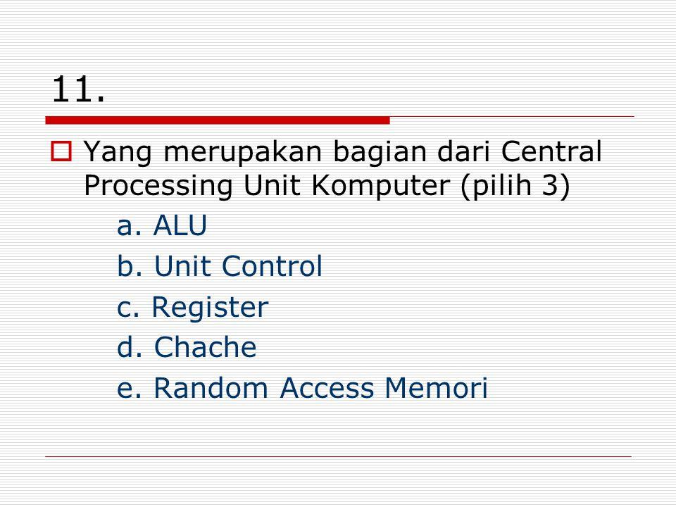 11. Yang merupakan bagian dari Central Processing Unit Komputer (pilih 3) a.