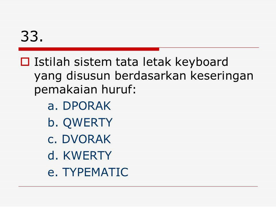 33. Istilah sistem tata letak keyboard yang disusun berdasarkan keseringan pemakaian huruf: a.