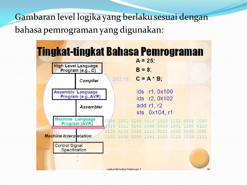 Gambaran level logika yang berlaku sesuai dengan bahasa pemrograman yang digunakan: