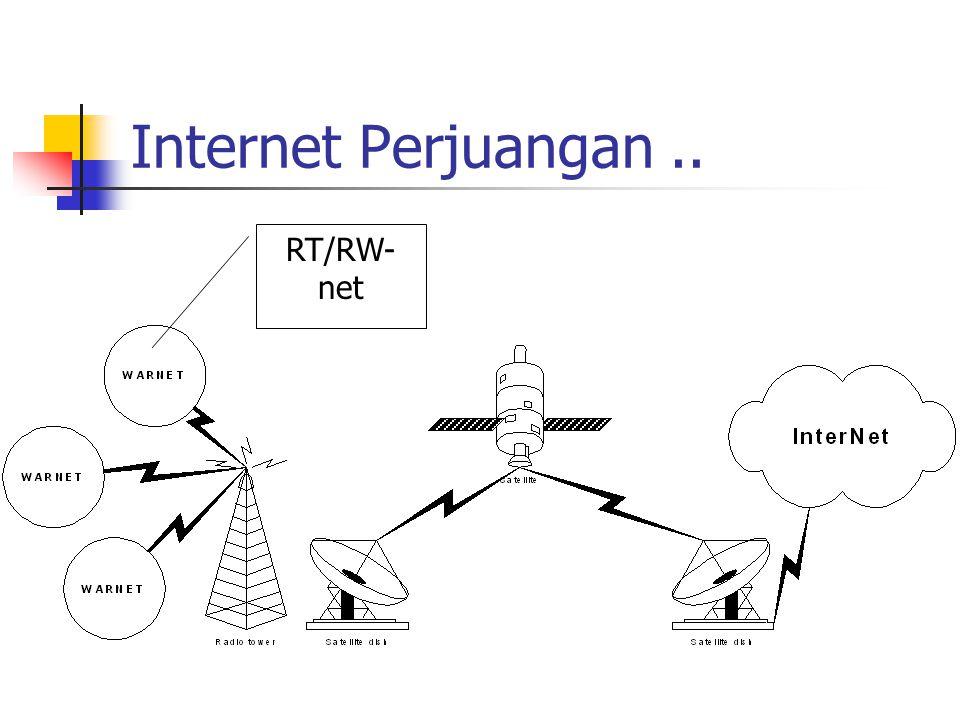 Internet Perjuangan.. RT/RW- net