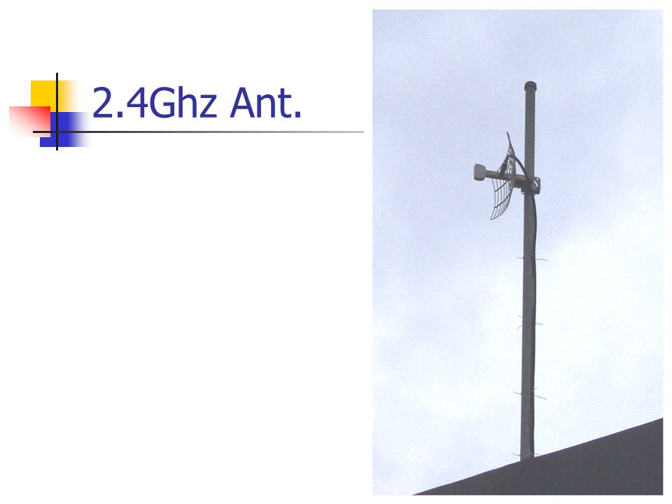 2.4Ghz Ant.