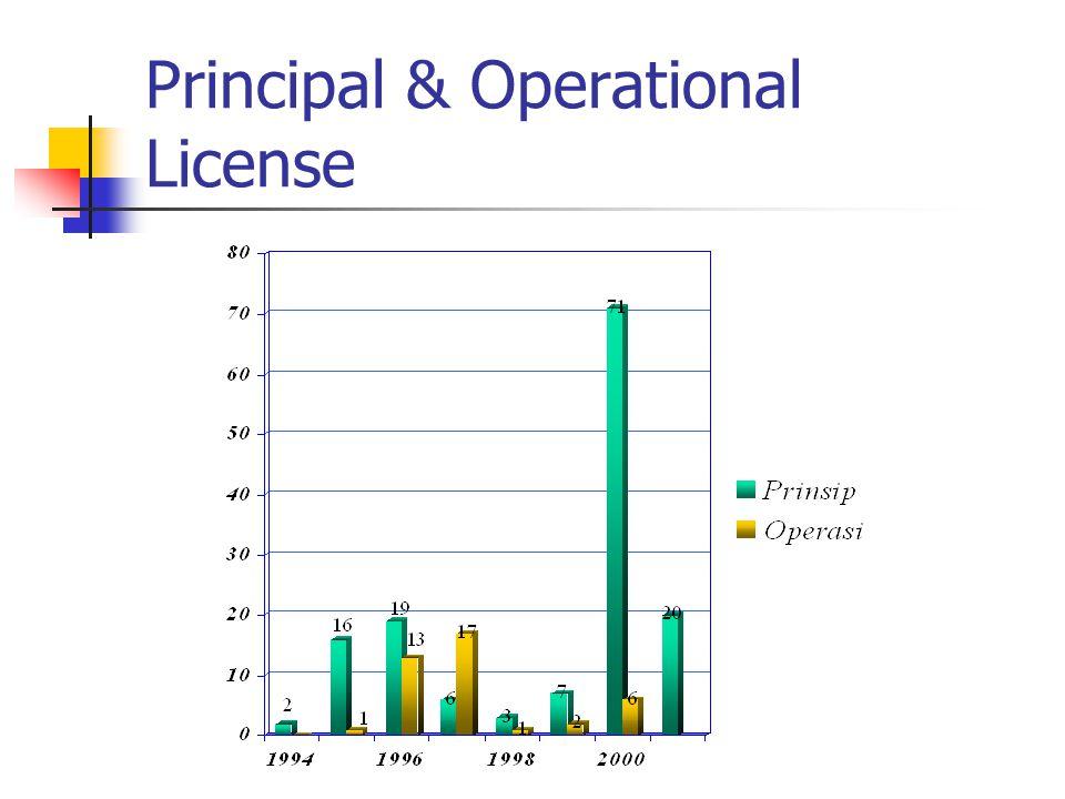 Principal & Operational License
