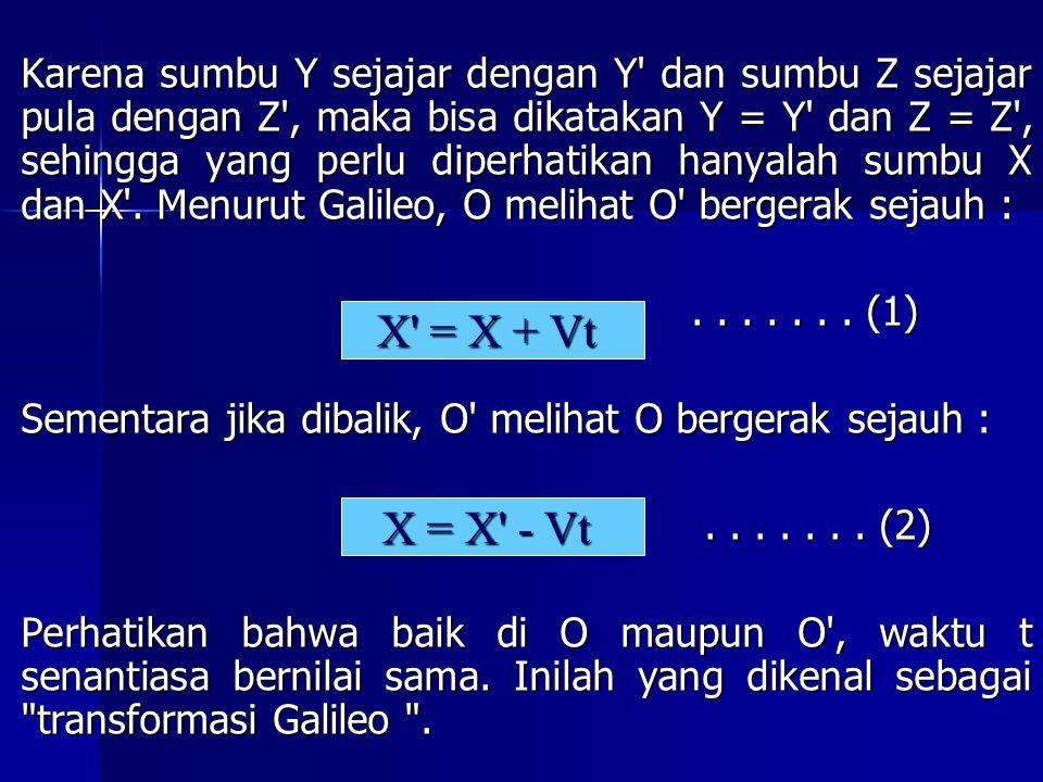 Karena sumbu Y sejajar dengan Y dan sumbu Z sejajar pula dengan Z , maka bisa dikatakan Y = Y dan Z = Z , sehingga yang perlu diperhatikan hanyalah sumbu X dan X .