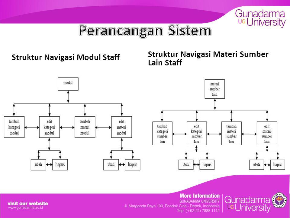 Struktur Navigasi Modul Staff Struktur Navigasi Materi Sumber Lain Staff