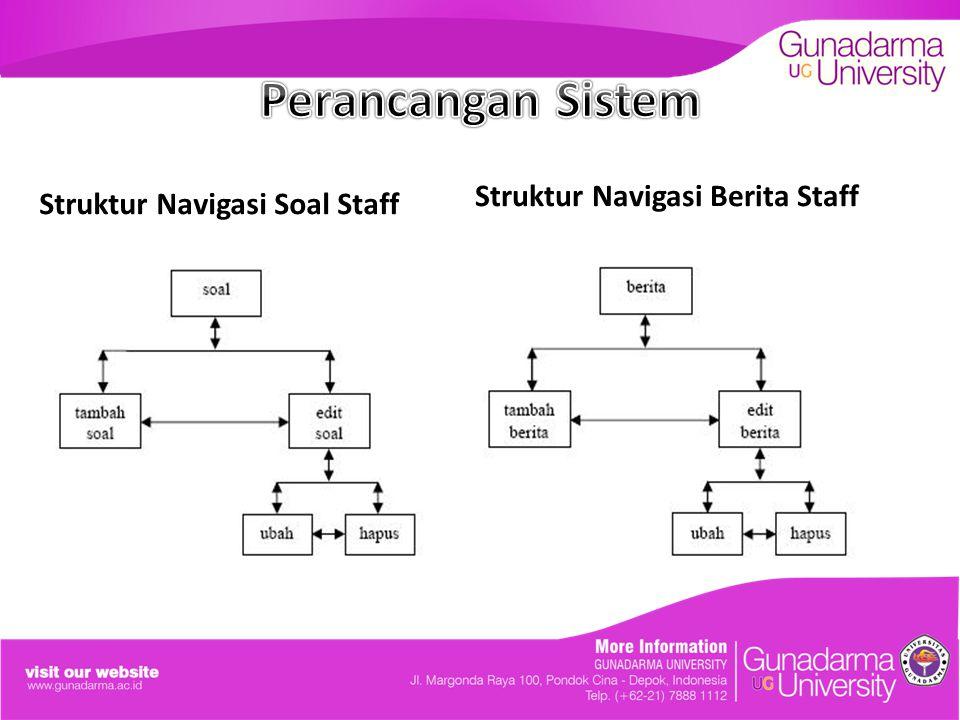 Struktur Navigasi Soal Staff Struktur Navigasi Berita Staff