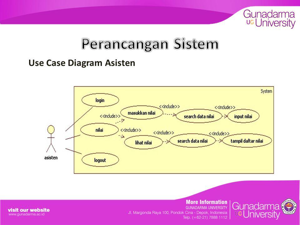 Use Case Diagram Asisten