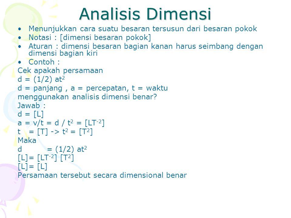 Analisis Dimensi Menunjukkan cara suatu besaran tersusun dari besaran pokok Notasi : [dimensi besaran pokok] Aturan : dimensi besaran bagian kanan har