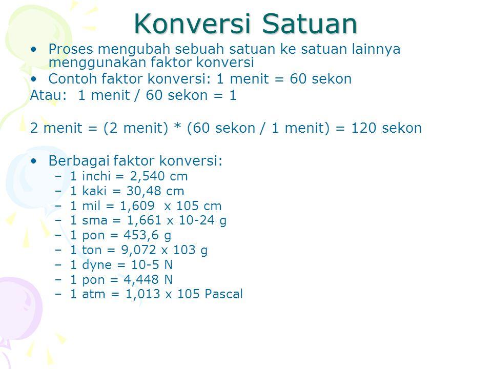 Konversi Satuan Proses mengubah sebuah satuan ke satuan lainnya menggunakan faktor konversi Contoh faktor konversi: 1 menit = 60 sekon Atau: 1 menit /