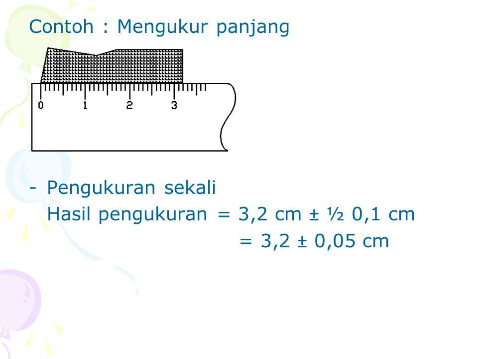 Contoh : Mengukur panjang -Pengukuran sekali Hasil pengukuran = 3,2 cm ± ½ 0,1 cm = 3,2 ± 0,05 cm