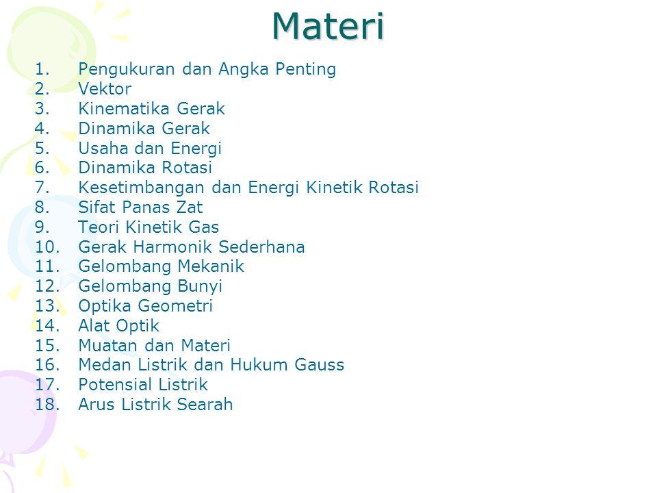 Materi 1.Pengukuran dan Angka Penting 2.Vektor 3.Kinematika Gerak 4.Dinamika Gerak 5.Usaha dan Energi 6.Dinamika Rotasi 7.Kesetimbangan dan Energi Kin