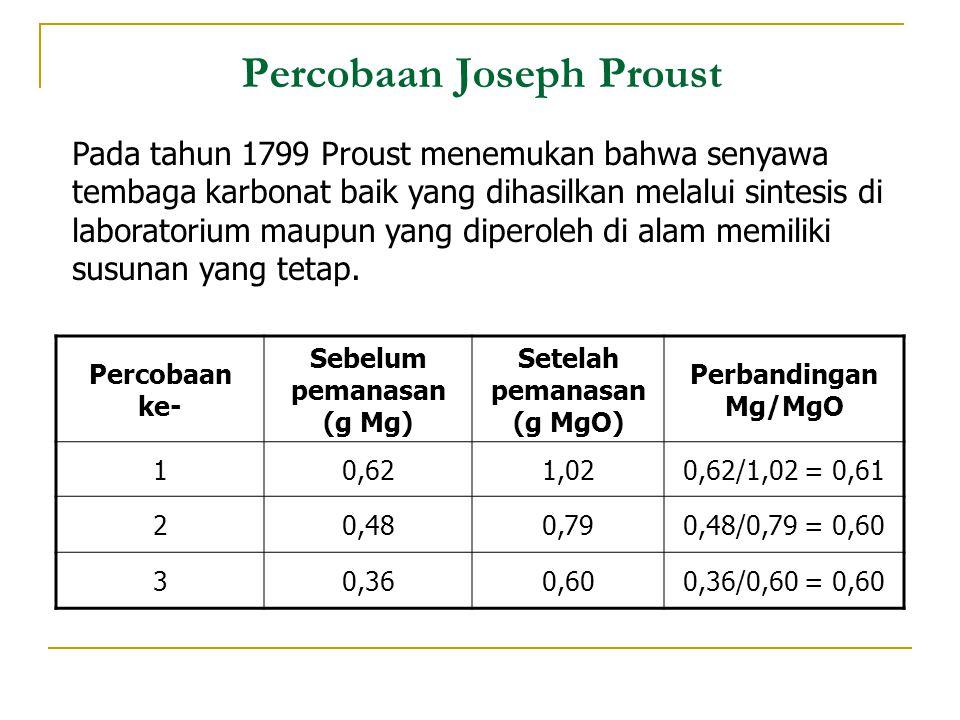 Percobaan Joseph Proust Pada tahun 1799 Proust menemukan bahwa senyawa tembaga karbonat baik yang dihasilkan melalui sintesis di laboratorium maupun yang diperoleh di alam memiliki susunan yang tetap.
