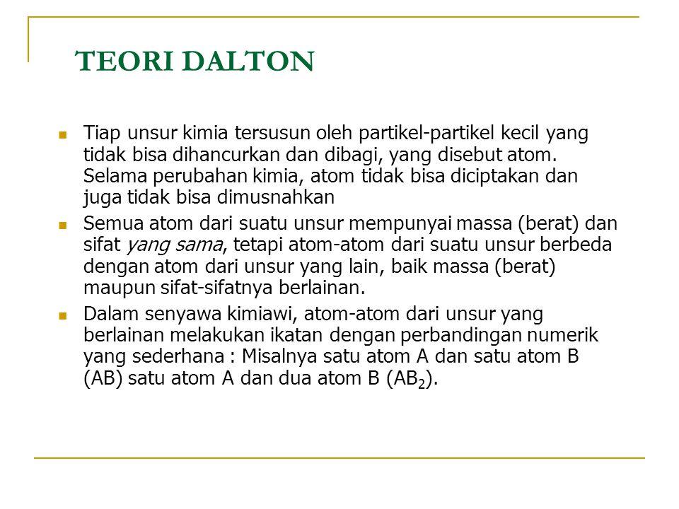 TEORI DALTON Tiap unsur kimia tersusun oleh partikel-partikel kecil yang tidak bisa dihancurkan dan dibagi, yang disebut atom.