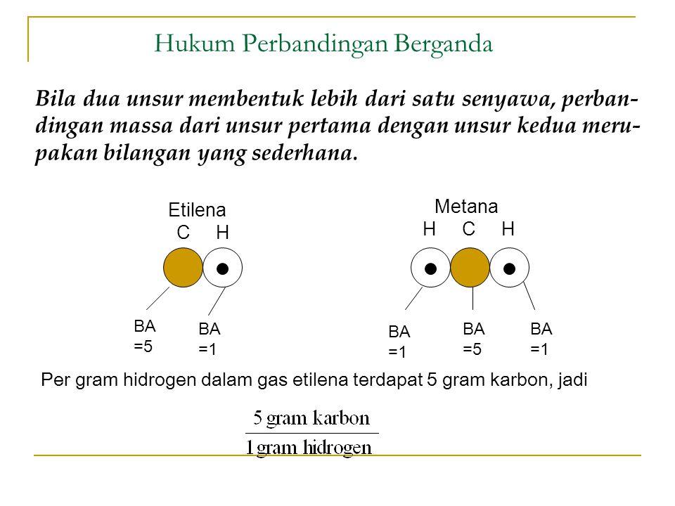 Hukum Perbandingan Berganda Bila dua unsur membentuk lebih dari satu senyawa, perban- dingan massa dari unsur pertama dengan unsur kedua meru- pakan bilangan yang sederhana.