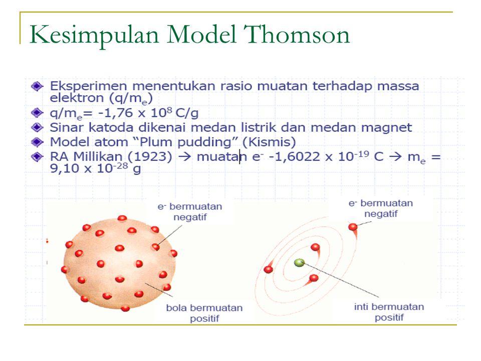 Kesimpulan Model Thomson