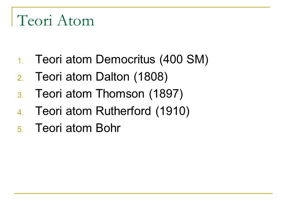 Teori Atom 1.Teori atom Democritus (400 SM) 2. Teori atom Dalton (1808) 3.