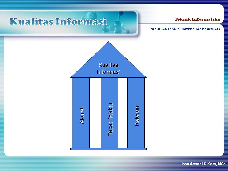 Teknik Informatika FAKULTAS TEKNIK UNIVERSITAS BRAWIJAYA Issa Arwani S.Kom, MSc KualitasInformasi Akurat Tepat Waktu Relevan