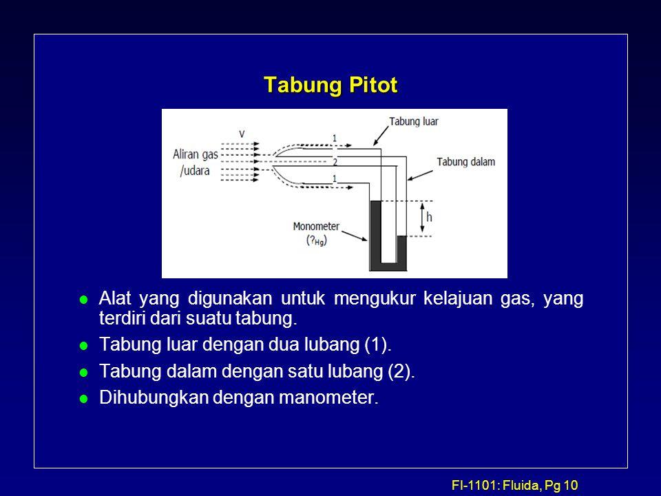 FI-1101: Fluida, Pg 10 Tabung Pitot l Alat yang digunakan untuk mengukur kelajuan gas, yang terdiri dari suatu tabung. l Tabung luar dengan dua lubang